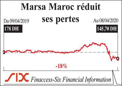 marsa-maroc-037.jpg