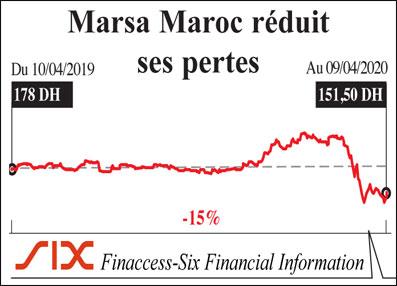 marsa-maroc-038.jpg