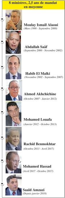 ministre_de_leducation_065.jpg