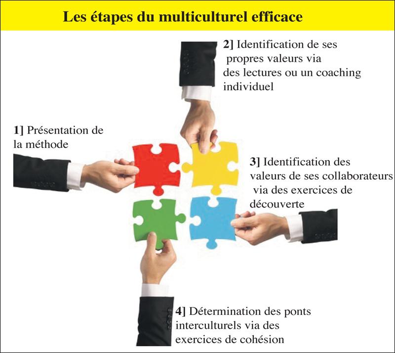 multiculturel_efficace_091.jpg