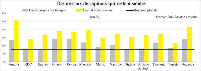 niveau-capitaux-055.jpg