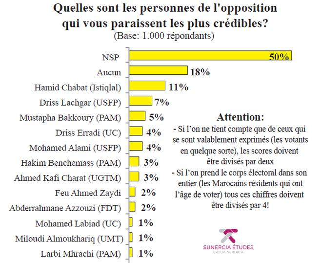 opposition_enquete-sunergia.jpg