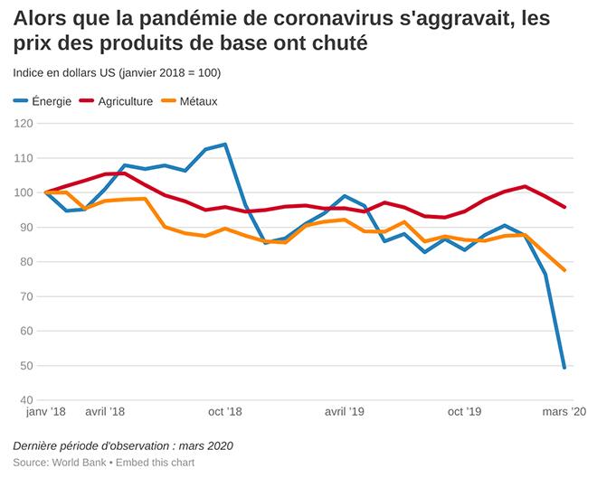 pandemis_coronavirus.jpg