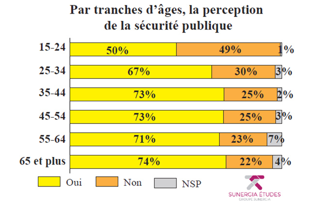 perception_de_la_securite_publique.jpg