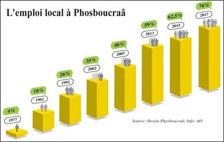 phosboucraa_047.jpg