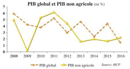 pib_agricole_039.jpg