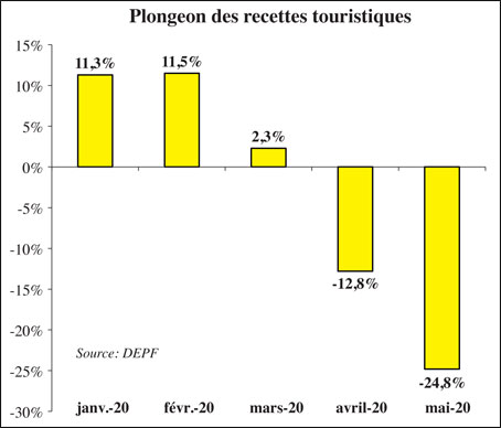 plongeon-des-recettes-089.jpg