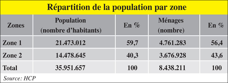 population-zone-083.jpg