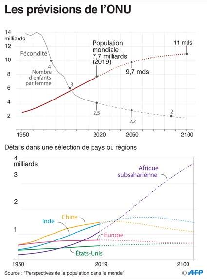 population_mondiale_038.jpg