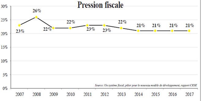 pression_fiscale.jpg