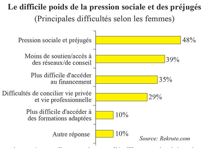 pression_sociale_entreprise_femme.jpg