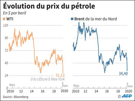 prix-du-petrol-028.jpg