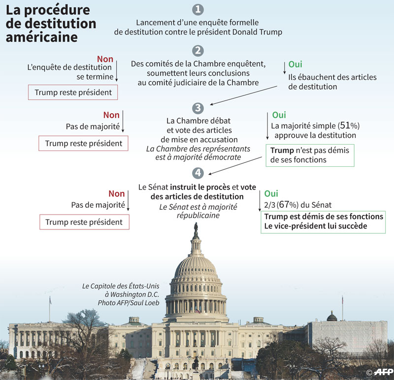 procedure-de-destitution-trump-043.jpg