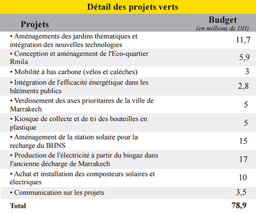projet_bab_ighli_2_4817.jpg