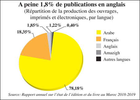 publications-en-anglais-027.jpg