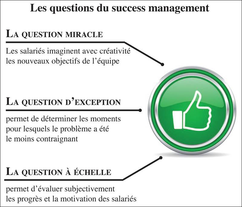 question_success_managment_077.jpg