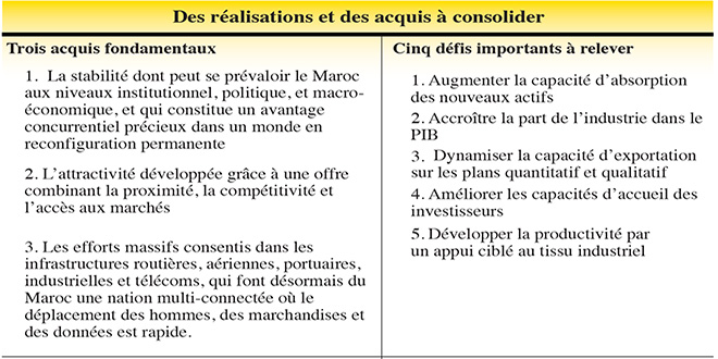 realisations-acquis.jpg