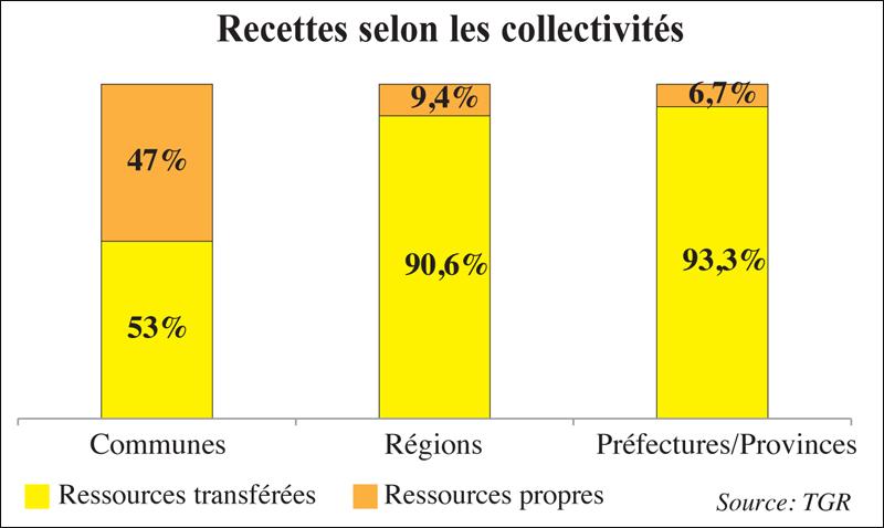 recette_fiscalite_058.jpg