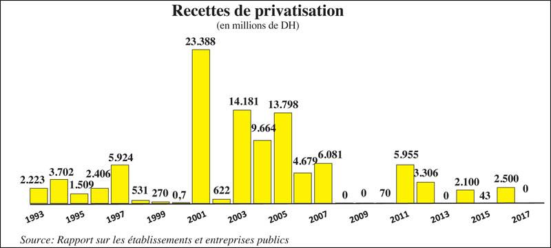 recette_privatisation_077.jpg