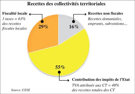 recettes_collectivites_terriotoriales_093.jpg