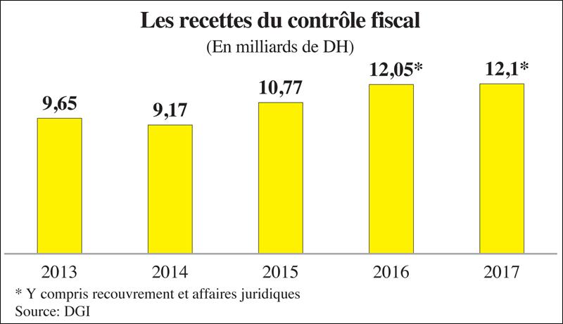 recettes_controle_fiscale_066.jpg
