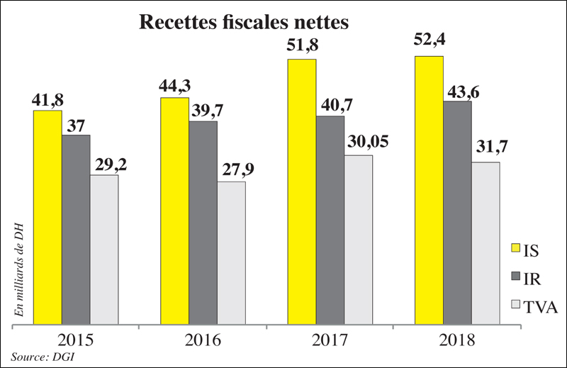 recettes_fiscales_027.jpg