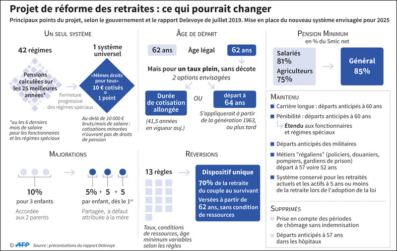 reforme-des-retraites-en-france-051.jpg