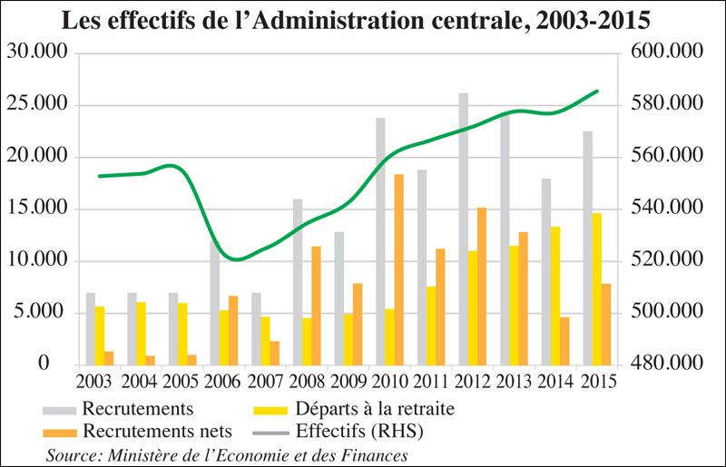 reforme_administration_023.jpg