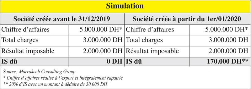 regime-fiscal-dexportateur-087.jpg