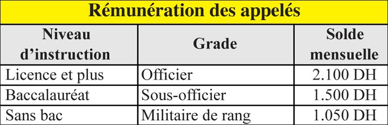 remuneration_036.jpg