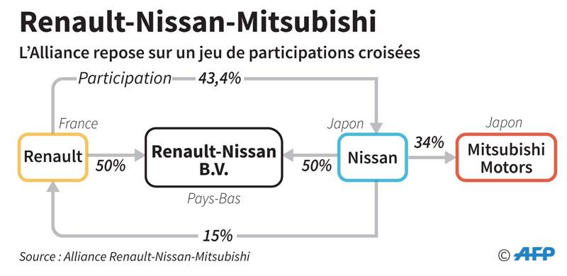 renault-nissan-071.jpg