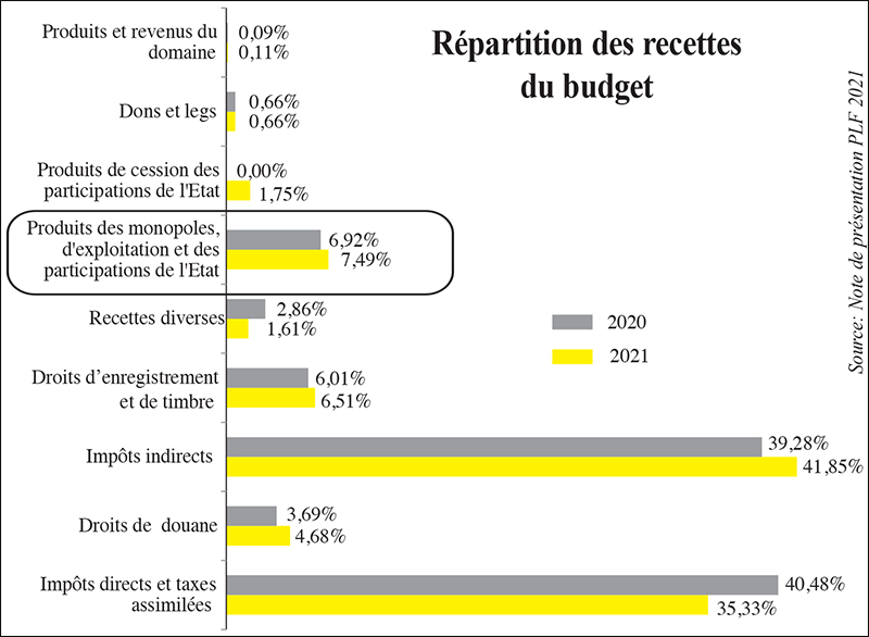 repartition-budget-069.jpg