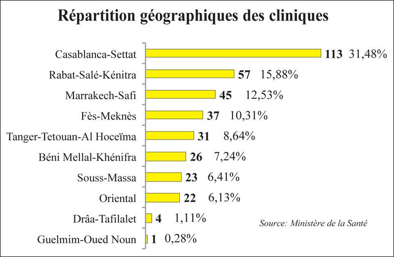 repartition-geographiques-des-cliniques-081.jpg