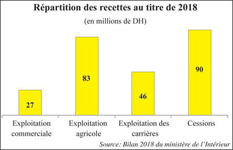 repartition_terres_collectives_048.jpg
