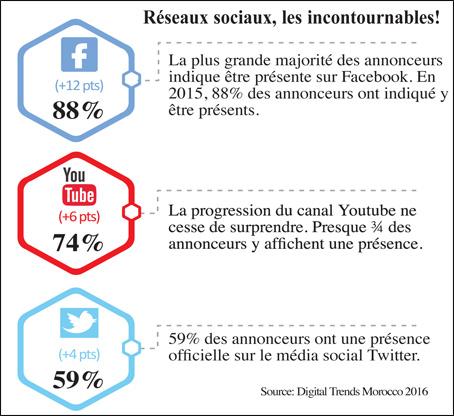 resaux_sociaux_045.jpg