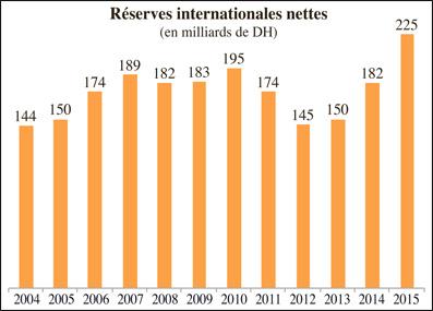 reserves_changes_3_043.jpg