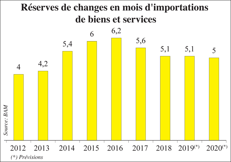 reserves_de_change_013.jpg