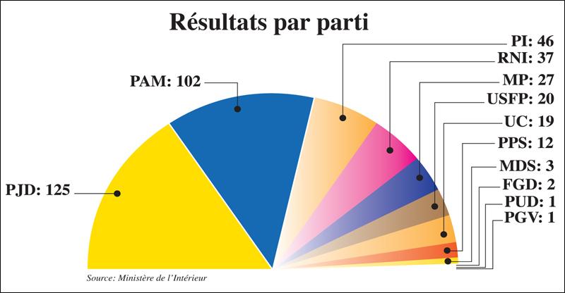 resultats_election_065.jpg