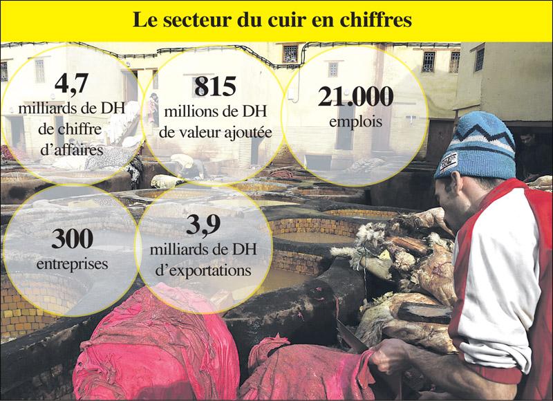 secteur_du_cuir_074.jpg