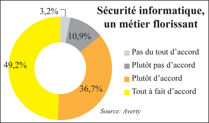securite_informatique_004.jpg
