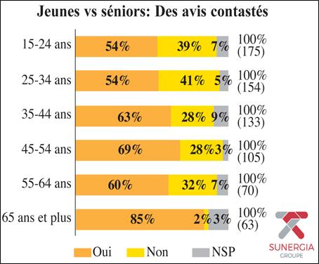 seniros_vote_1_086.jpg