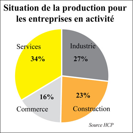 situation-production-048.jpg