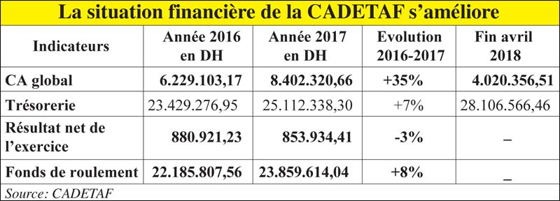 situation_financiere_de_la_cadetaf_037.jpg