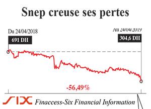 snep_finances_5503.jpg