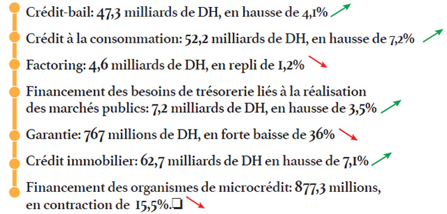 societes_financement.jpg