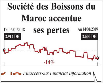 socite_des_boissons_marocaines_031.jpg