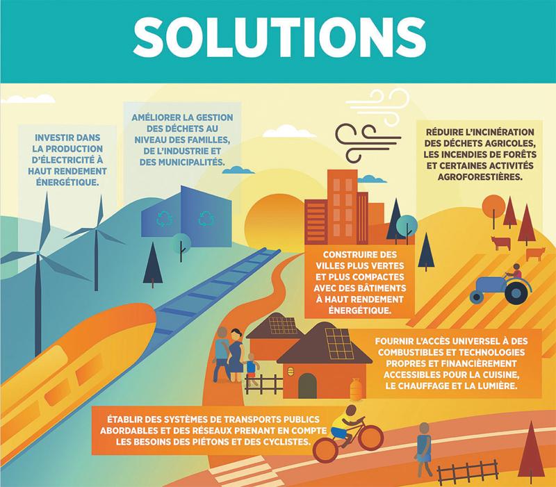 solutions_pollution_de_lair_064.jpg