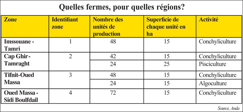 souss_aquaculture_024.jpg