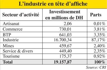 souss_investissment_028.jpg