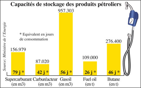 stock_petroliers_036.jpg